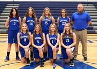 8th Grade Girls' Basketball
